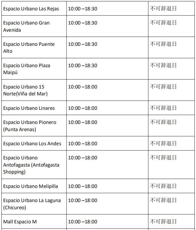 智利2019年圣诞假期商场营业时间表
