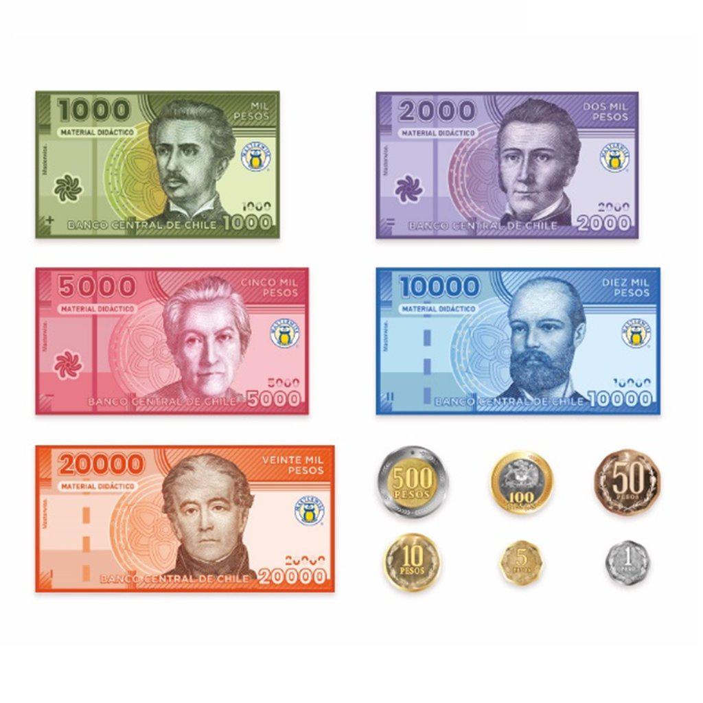 Porque invertir en Chile为什么投资智利?