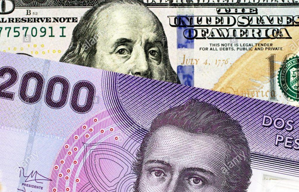 El tipo de cambio de Chile ha fluctuado mucho, y los importadores chinos tienen pérdidas invisibles y están muy preocupados.